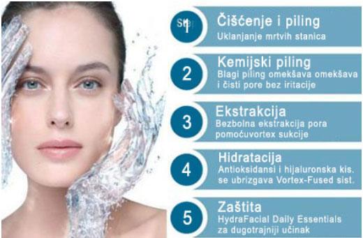 hydra-3 Poliklinika Aesthete zagreb - Plastična kirurgija - Estetski zahvati i tretmani kože, lica i tijela